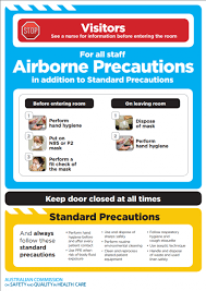 Infection Prevention And Control Signage Australian