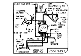 solved i need a diagram of vacuum hose connections for a fixya 1c9a0e3 gif