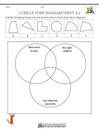 How To Read A Venn Diagram With 3 Circles 3 Circle Venn Diagram Worksheets