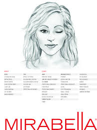 Face Chart Pack Of 50 Mirabella Beauty