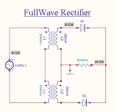 full wave rectifier edwin 2000 > mixed mode simulator the circuit is preprocessed the test points and waveform markers are placed in input and output of the