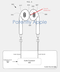 apple invents an earpods magnetic system that will keep the pods 2af 55 earpods magnets