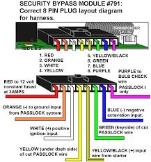 bulldog wiring diagram efcaviation com bulldog security mexico at Bulldog Security Vehicle Wiring Diagram