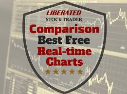 5 Best Free Real Time Stock Charts Quotes In Depth