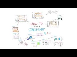 How To Create A Concept Map