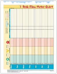 Peak Flow Metre Chart Ped Asthma Peak Flow Use Tearpad 50 Sheets Per Pad