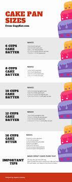 Cake Pan Equivalent Chart Cake Pan Sizes