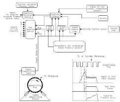cat 3126 engine diagram box wiring diagram cat 3126 engine diagram starter jeru m house 3126 caterpillar engine service parts cat 3126 engine diagram