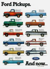 70 Years of Ford Pickups | Pickup Trucks | Ford trucks, Ford pickup ...
