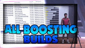 Speed Boosting Chart All Speed Boosting Archetype Builds Nba 2k19 Chart List