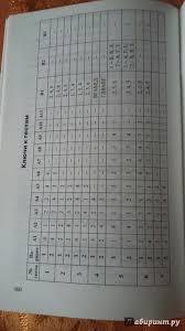 из для Биология класс Контрольно измерительные материалы  Восьмая иллюстрация к книге Биология 9 класс Контрольно измерительные материалы ФГОС