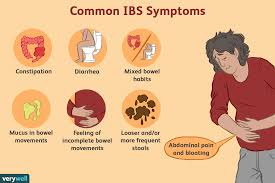 Ibs Pain Triggers Locations And When To See A Doctor