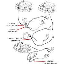 dave s volvo engine wire harness page click here for 240 ignition harness faq