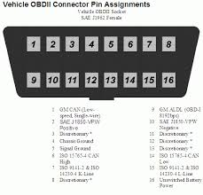 ford obdii wiring diagram wiring diagram 16 pin obd connector pinout image about wiring diagram