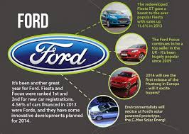 new car release this year2013 The Year in Cars Infographic  Motor Heads  Car Blog