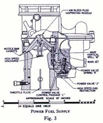 souper power valves power valve drawing