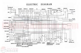sunl atv wiring diagram sunl atv wiring diagram sunl printable wiring diagram database sunl 150 atv wiring diagram atv get