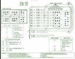 fuse box in peugeot 206 wiring diagrams best fuse box on a peugeot 206 wiring library fuse box diagram peugeot 206 cc fuse box in peugeot 206