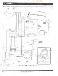 Gas Club Car Precedent Wiring Diagram Club Car Wiring Diagram 48 Volt Batteries