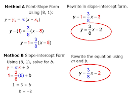 method a point slope form