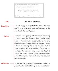 Unusual Resume Tips Imgur Contemporary Resume Templates Ideas