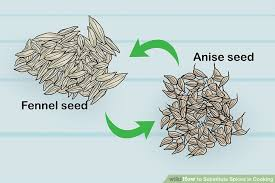 How To Substitute Spices In Cooking With Pictures Wikihow