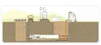 microtunneling. microtunneling o