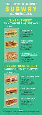 the 3 least healthy sandwiches at subway