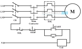 different types of wiring diagrams Different Types Of Wiring Diagrams different types of wiring diagrams different inspiring · electrical wiring systems and methods of electrical wiring different types of electrical wiring diagrams