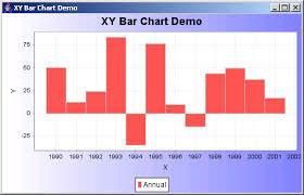 Jfreechart Xy Area Chart Test Xy Area Chart Chart Java