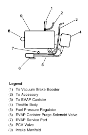 2000 buick lesabre vacuum hose diagram 2000 image 99 buick regal is blowing ac out all possible vents door stuck open on 2000 buick