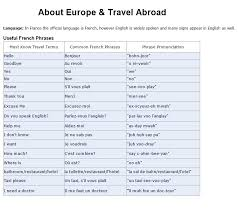 useful phrases in french essay << research paper writing service useful phrases in french essay