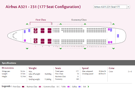 Qatar Airways Airlines Aircraft Seatmaps Airline Seating