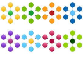 Diagram Circle Template Spoke Chart Png Clipart Chart