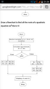 Draw A Flow Chart Which Sbow How To Solve Quadratic Equation