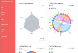 Free Chart Js 40 Best Free Javascript Chart Graph Libraries 2019