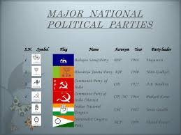 political parties of 10 major national political partiess