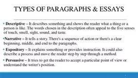 persuasive paragraph essay pros and cons of online dating persuasive 5 paragraph essay