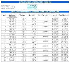 Paying Extra On Mortgage Principal Calculator Loan Payoff Template