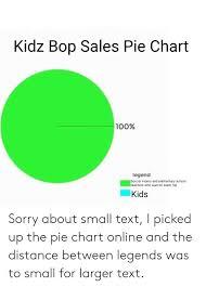 Kidz Bop Sales Pie Chart 100 Legend Soccer Moms And