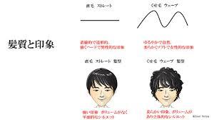 ヘアカタログだけでは絶対にダメ髪型を変える時に必ず抑えるべき4