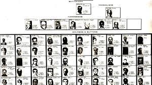Genovese Crime Family Chart 2015 Cleveland Crime Family