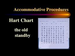 Hart Chart Accommodative Rock To Bv Or Not To Bv Vt In The Primary Care Office