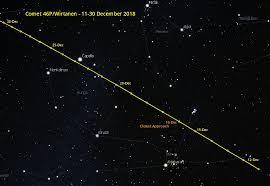 Comet 46p Wirtanen Comet Watch