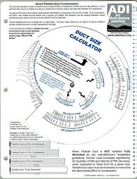 Hvac Duct Calculator Chart Flex Duct Calculator Daves World Home Within Flex Duct