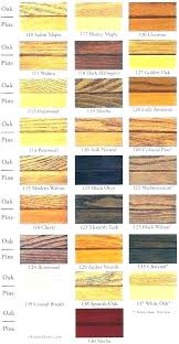 Mahogany Wood Stain Churnly Co