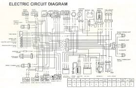 ironhead turn signal wiring the sportster and buell motorcycle you can use this wiring diagram to hook up your turn signals to stay on blinking until you remember to turn them off if you wish