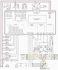 peugeot 307 central locking wiring diagram wiring diagrams for peugeot 307 light wiring diagram wiring library henry j wiring diagram central locking wiring diagram pneumatic