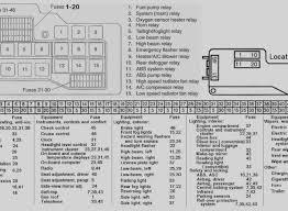 2003 bmw fuse diagram trusted wiring diagram 1999 bmw 528i wiring diagram at 1999 Bmw 540i Fuse Diagram