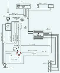 car stereo system wiring diagram auto electrical wiring diagram related car stereo system wiring diagram